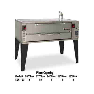 Gas Pizza Oven - GARLAND